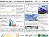 Two-Stage High Concentration Hybrid SBS CPV_CSP Collector
